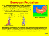 Pyramid of European Feudalism - Interactive