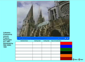 Chart comparing how long it took to built Gothic Cathedrals - Interactive
